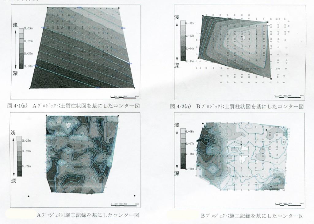 図3 土質柱状図を基にしたコンター図とエコパイルの施工管理記録を基にしたコンター図