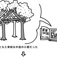 原始の小屋