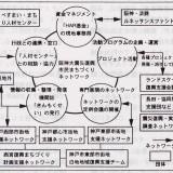 震災21年の神戸から伝える復興まちづくりと市民まちづくり支援