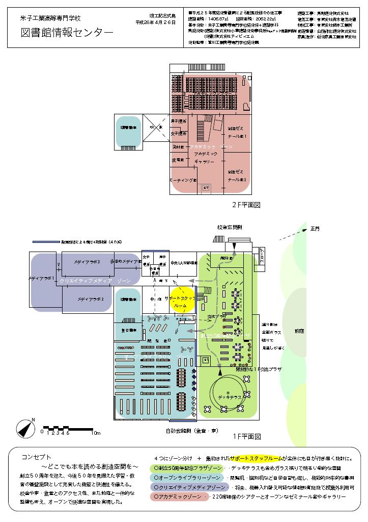 4コンセプト説明用 v2016B