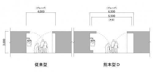 図—3 東西軸隣棟間隔の比較