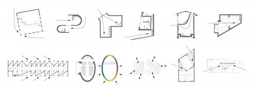 Fig8:主要プロジェクトのかたち模式図