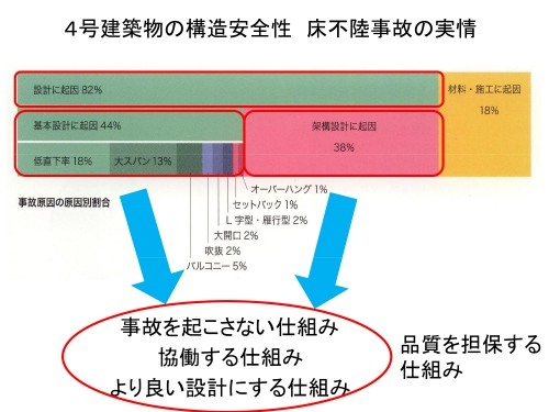 (図-5)