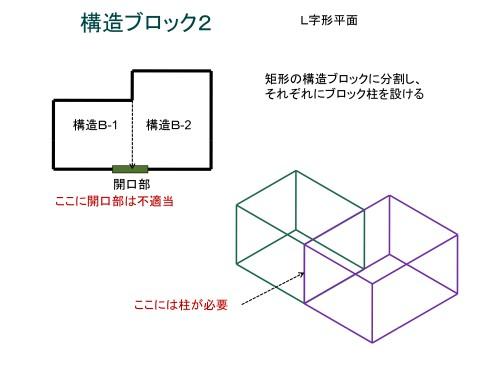 (図-11)