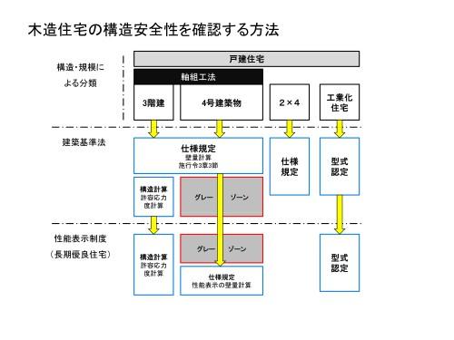 (図-6)