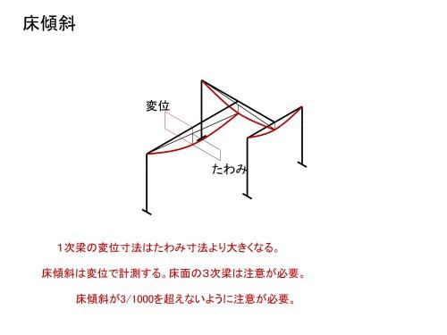 (図-31)