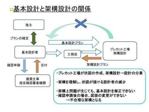 (図-4)