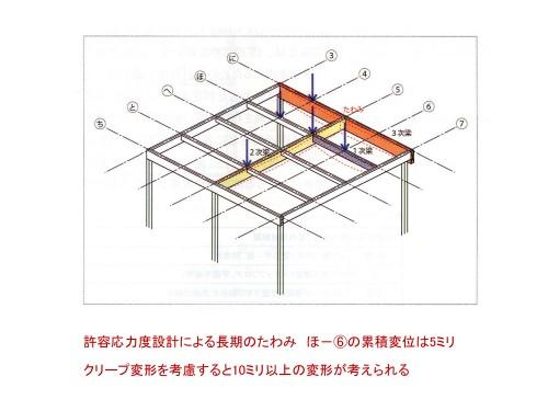 (図-30)