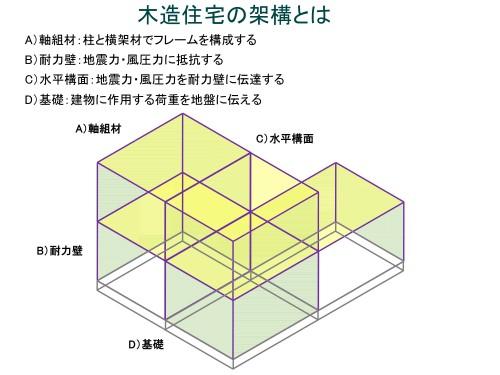 (図-9)