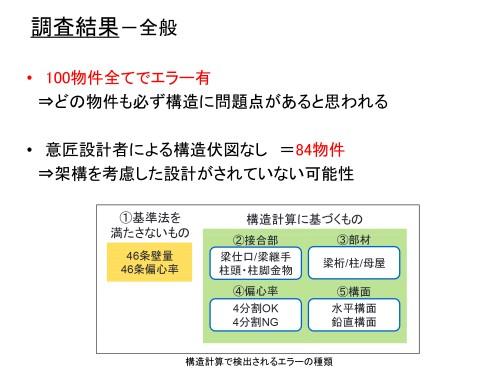 (図-24)