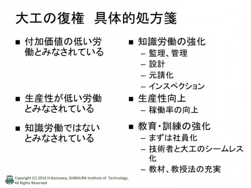 (図-58)
