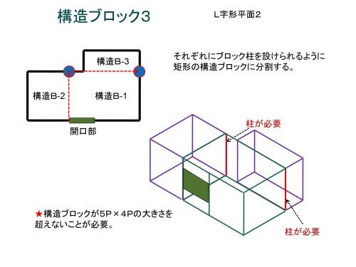 (図-12)