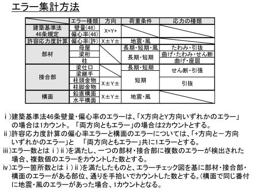 (図-23)