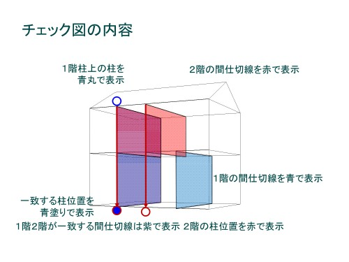 (図-14)